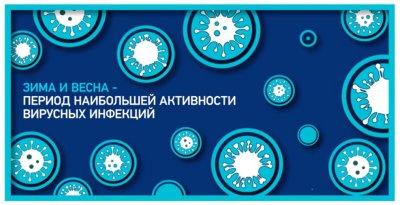 Рекомендации Роспотребнадзора по профилактике респираторных заболеваний