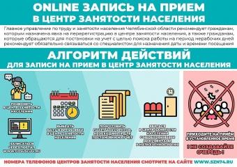 Онлайн запись на прием в центр занятости населения