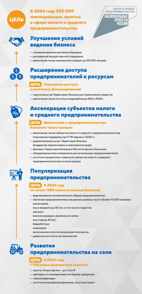 biznes_700x1450.png